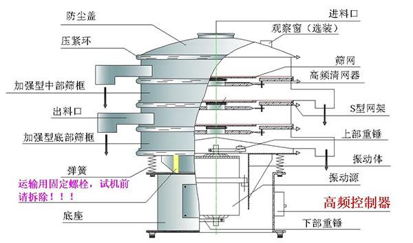 振动筛厂家专业供应食品筛分机